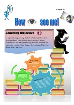 How I See Me - An Inquiry Unit: Exploring Personal Identity (Part 1)