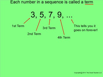 How I Teach Arithmetic Sequences