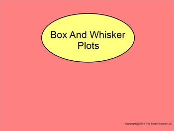 How I Teach Box and Whisker Plots