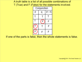 How I Teach Conjunctions and Disjunctions
