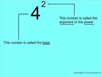 How I Teach Exponents