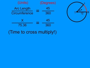 How I Teach Finding the Arc Length of Circles