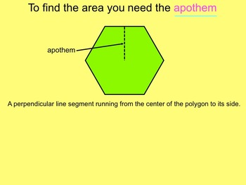 How I Teach Finding the Area of Regular Polygons