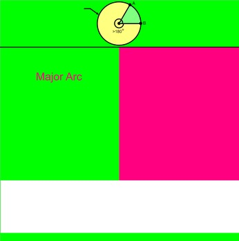 How I Teach Geometry Vocabulary (Circles Edition)