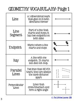 Geometry Vocabulary Terms for Student Notebooks