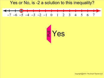How I Teach Graphing Inequalities