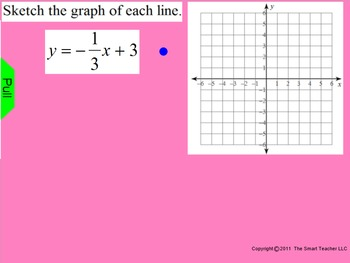 How I Teach Graphing Linear Equations Using an X-Y Table