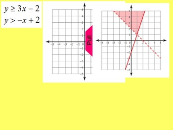 How I Teach Graphing Systems of Linear Inequalities
