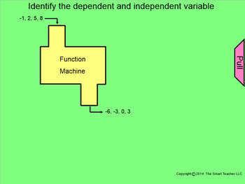 How I Teach Identifying Independent and Dependent Variables