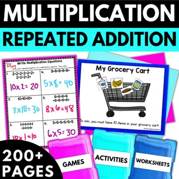 Multiplication Using Repeated Addition