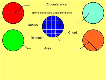 How I Teach Parts of a Circle