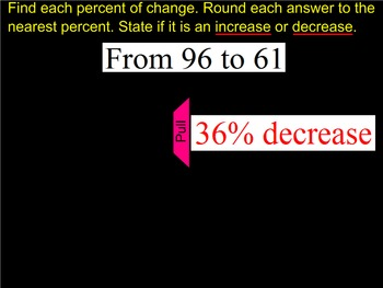 How I Teach Percent of Change