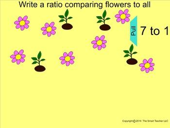 How I Teach Ratios