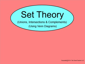 How I Teach Set Theory (Unions, Intersections, and Complements)