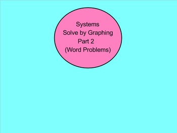 How I Teach Solving Systems of Equations by Graphing Part