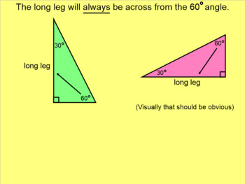 How I Teach Special Right Triangles (30, 60, 90)