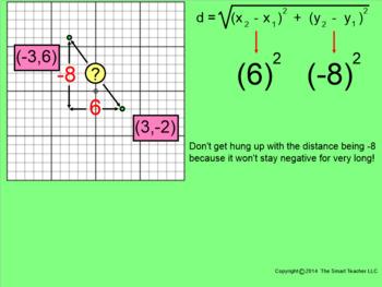 How I Teach The Distance Formula