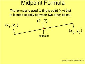 How I Teach the Midpoint Formula