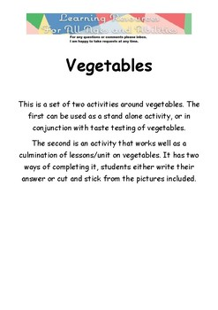 How I feel About Vegetables