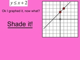 How I Teach Graphing and Writing Linear Inequalities