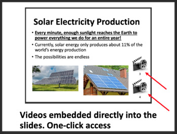 How Is Electricity Produced? - Electricity PowerPoint Lesson and Notes Package