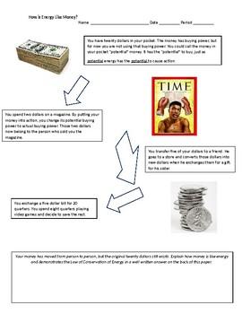 How Is Energy Like Money?
