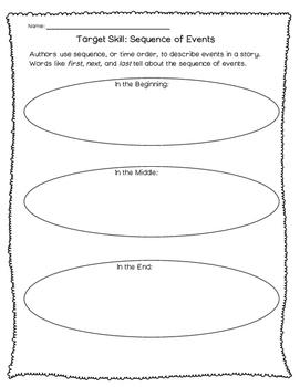 How Leopard Got His Stripes Journeys 1st Grade (Unit 3 Lesson 12)