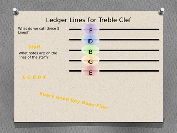 How Low Can You Go Ledger Line Game for Band Students