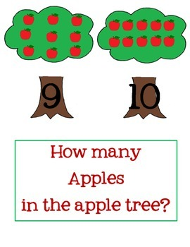 How Many Apples? File Folder Game