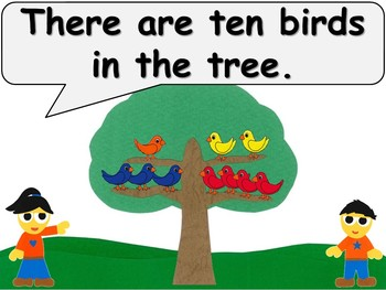 How Many Birds Are In The Tree?