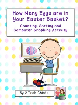 How Many Eggs are in Your Easter Basket? Counting and Comp