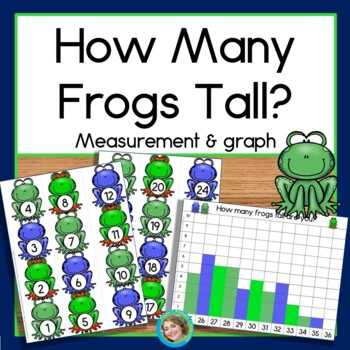 How Many Frogs Tall Measurement Activity