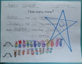 How Many More? write your own word problems with comparing amounts