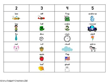 How Many Phonemes?