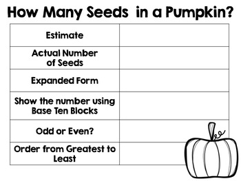 How Many Seeds in a Pumpkin? - Recording Sheet