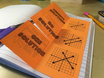 How Many Solutions Foldable Notes for Interactive Notebook