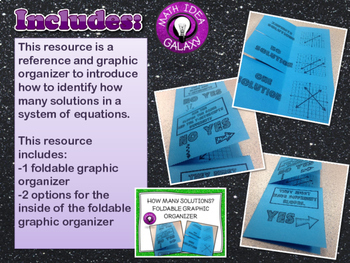 How Many Solutions Activity Bundle