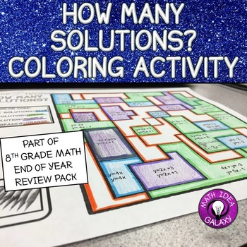 How Many Solutions Coloring Activity
