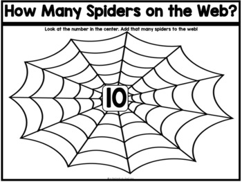 How Many Spiders on the Web? {Spider Counting Playdough Mats}