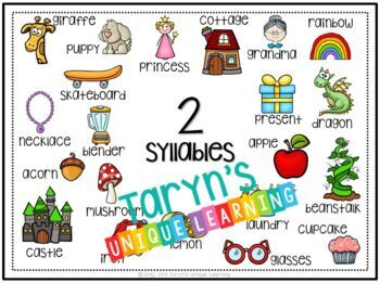 Syllable Clip Cards- How Many Syllables?