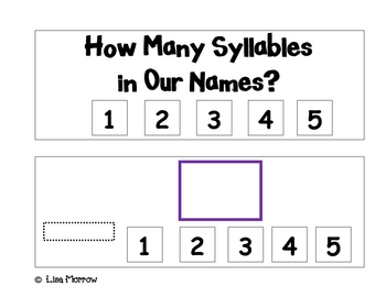 How Many Syllables in Our Names