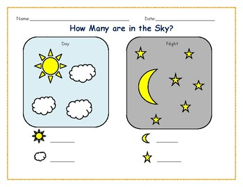 How Many are in the Sky? - English
