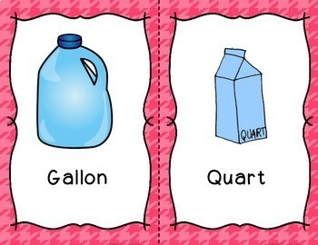 How Much? {A Liquid Capacity Mini Unit}
