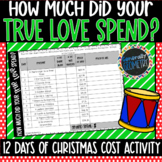 How Much Did Your True Love Spend? 12 Days of Christmas Activity