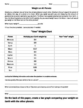How Much Do You Weigh WS