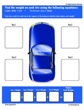 How Much Does Your Teacher's Car Weigh?|Applied & Practical Math with worksheet