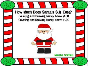How Much Does Santa's Suit Cost?