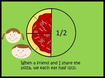 How Much Pizza Can You Eat? Fractions, Math, Slide Show, Assessment
