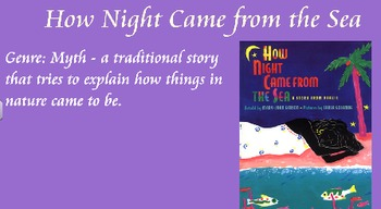 How Night Came from the Sea Vocabulary Presentation