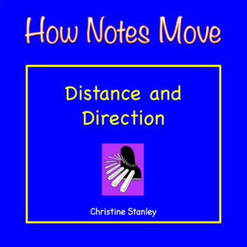 How Notes Move Powerpoint Teaching Tool